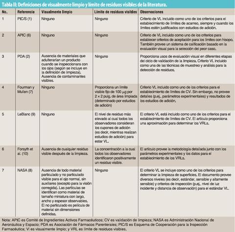 FARMACEUTICAS LIQUIDAS PDF FORMAS